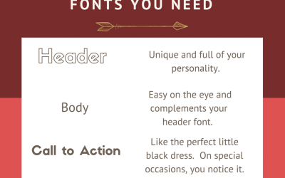 The ONLY 3 types of Web Fonts you will need